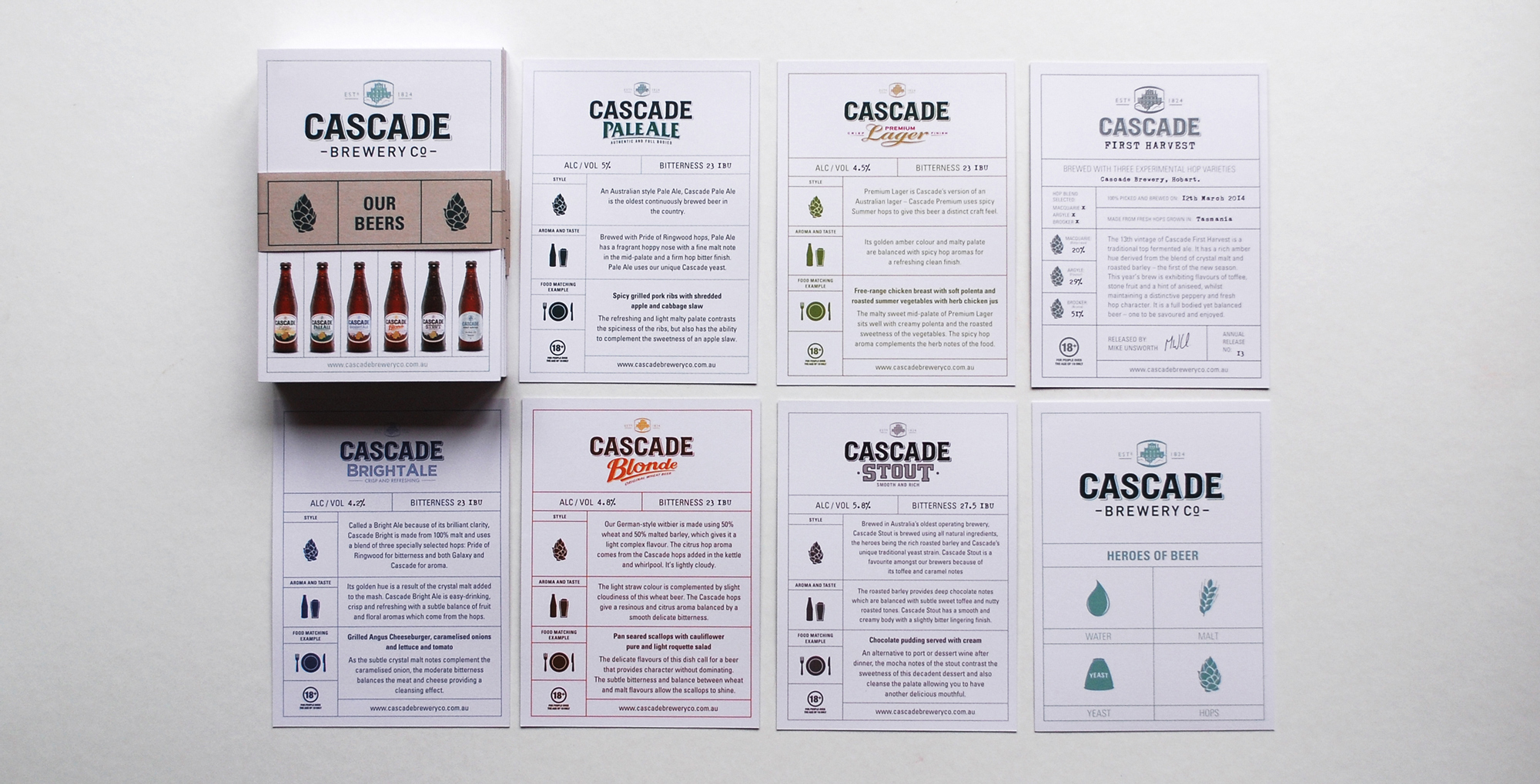 Cascade Brewery Co Tasting Notes - Print Design and Production